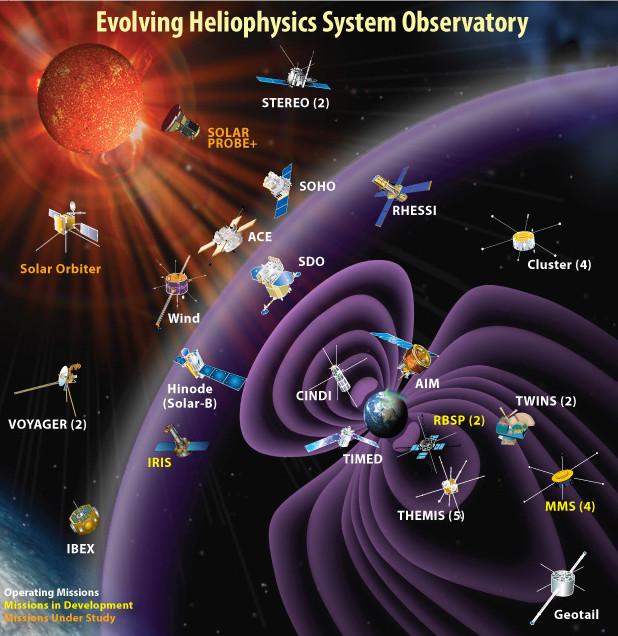 人类探索宇宙的意义_Laiskys Blog